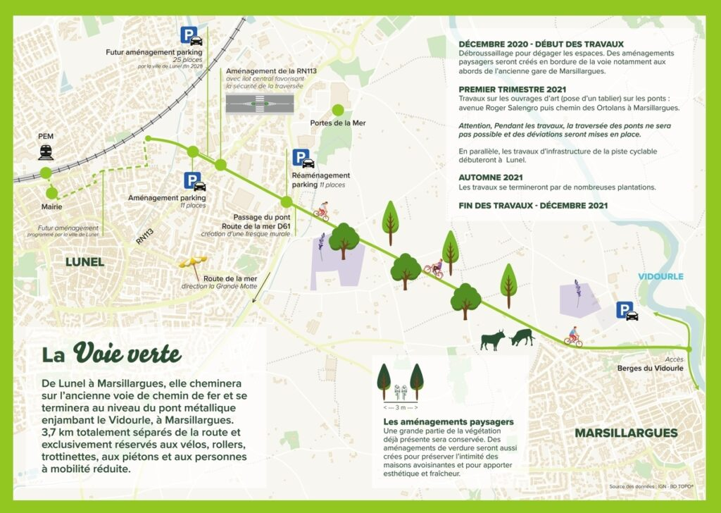 La voie verte de Lunel à Marsillargues